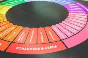 Marketing range of business focuses.