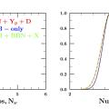BBN likelihoods for number of light neutrino species. Fields+ 2020
