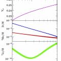 Schramm plot of light element abundance vs cosmic baryon content