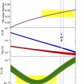 Schramm Plot of BBN Light-Element Predictions.