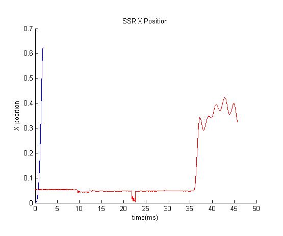 CS498 Final project : SLAM methods | Bentic's website