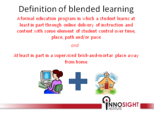 Blended learning in the math classroom: leveraging professional devel….