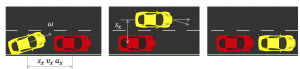 Automatic controller for yellow car to overte red car
