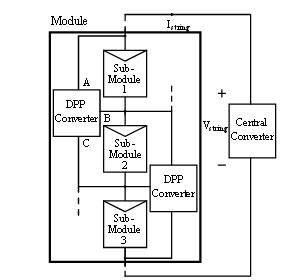 Figure 16: Schematic showing PV modules connected for differential power processing