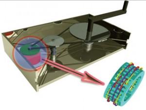 Figure 7 Conceptual design for hand-crank generator.