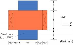 Figure 9: The IEEJ model.