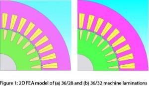 Magill-FEAmodel-Figure1