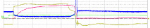 Figure 21 Logic level gate pulse is still on (green) while fault is detected. Current is limited (magenta) and gate undergoes two-level turn-off (yellow). Overshoot is also seen (blue).