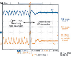 Figure 30 Experimental stabilization of a buck converter with a constant-power load.