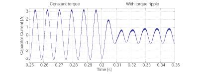 Figure 34 Capacitor current.