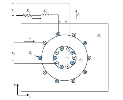 Figure 39 Example transformer for model development.