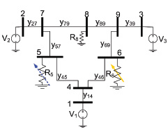 Figure 42 Example power system.