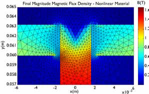 Figure 3: Cross-section magnetic flux denisty magnitude steady-state solution for a two-demensional, MATLAB FE time-domain simulation of the benchmark problem