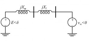 Figure 17: Single-machine infinite bus system.