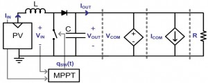 Figure 21: PV source powering generalized dc load through a boost converter