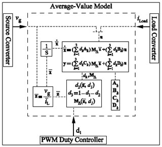 Figure 21: Proposed averaged structure of corresponding PWM dc-dc converter.