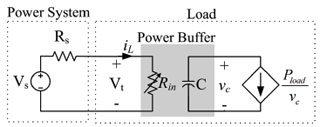 Figure 22: Power system with power buffer and constant power