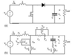 Figure 25: Boost converter: (a) Basic model; (b) Detailed model.