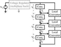 Figure 33: A new power delivery paradigm: connecting voltage domains in series.