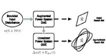 40: Dynamic performance assessment framework.