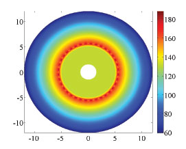Figure 3: Steady-state temperature field distribution in 2-D cross section.