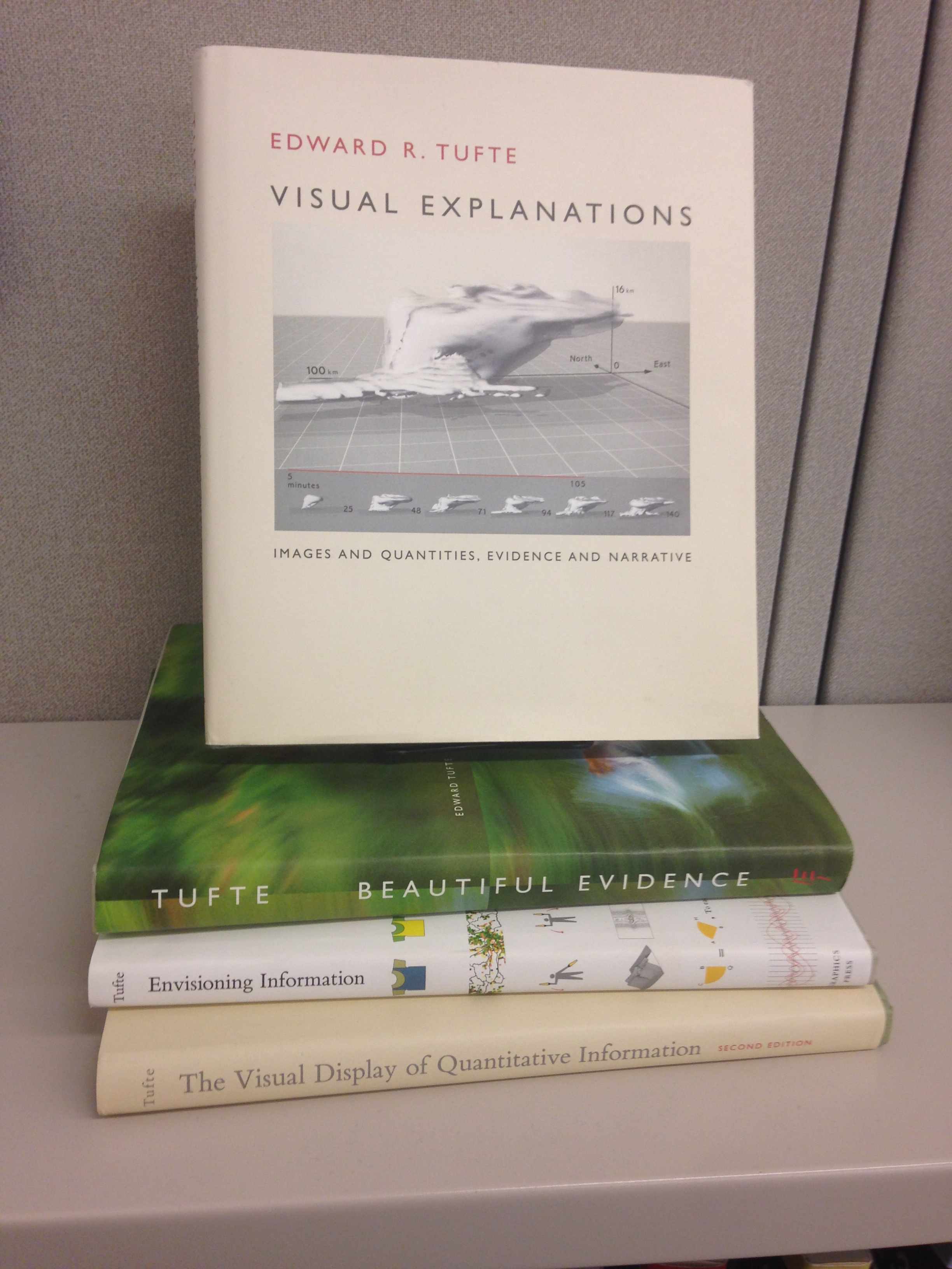 Book Review Visual Explanations By Edward R Tufte