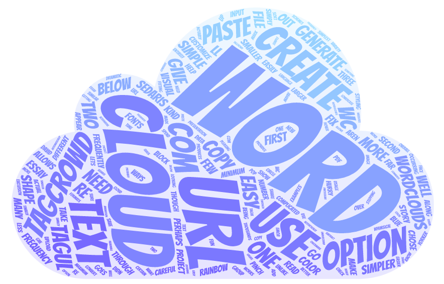 A word cloud created with Tagul using the words from this blog post!