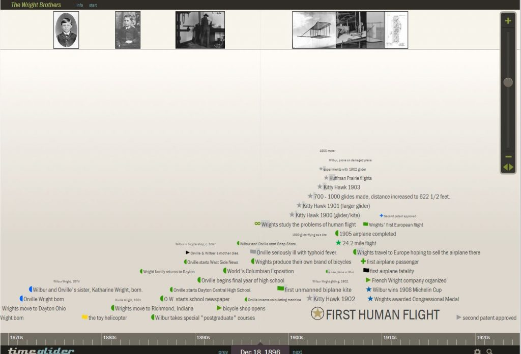An image of Timeglider's sample timeline on the Wright Brothers