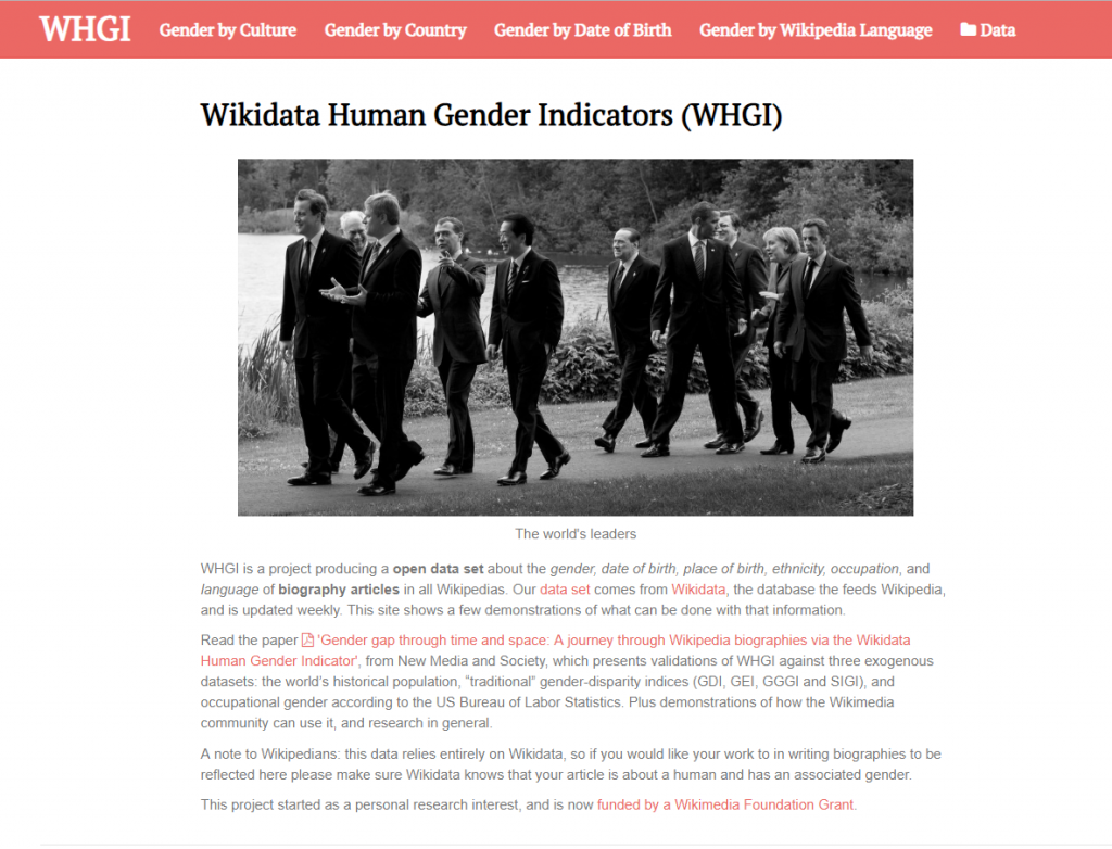 The webpage for the Wikidata Human Gender Indicators project