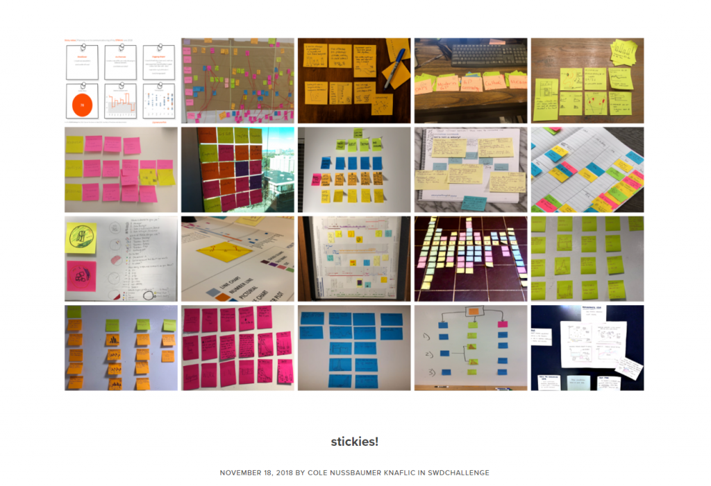 "A collage of images of sticky notes in different configurations from the article ""stickies!"""