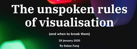 "Title header of essay ""The unspoken rules of data visualization"" by Kaiser Fung. White text on a black background with green and red patches"