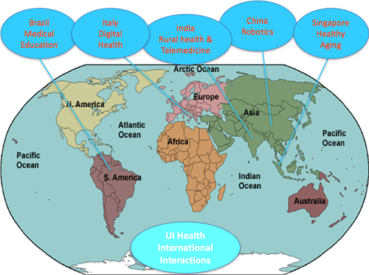 international interactions map