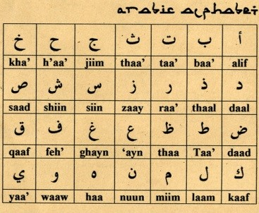 "The Arabic alphabet or ""abjad*"" of 28 letters, read from right to left. (See glossary for asterisked items.)"