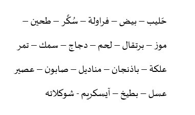 A typed grocery list, from right-to-left and top-to-bottom: milk, eggs, strawberries, sugar, flour, banana, orange, meat, chicken, fish, dates, gum, eggplant, wipes, soap, juice, honey, watermelon, ice cream (a transliteration), chocolate (a transliteration).