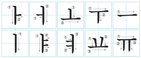 Ten vowels in Hangul