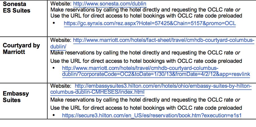 Dublin_hotels_info