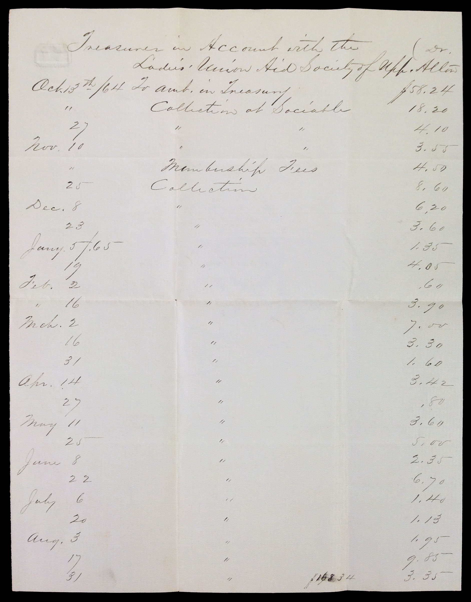 Treasurer's report for the Ladies' Union Aid Society of Upper Alton, 1864-1865.