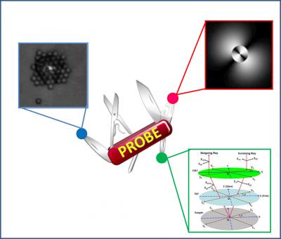 optics_toolshed_image2.20110923.4e7cd51cd21279.80555288