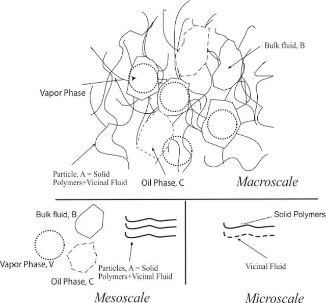 Hybrid Mixture Theory