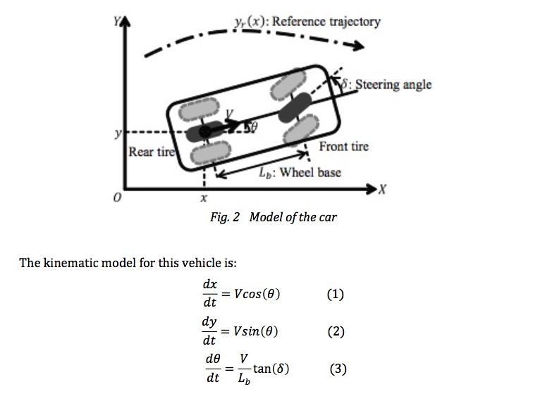 Autonomous Car Parking | Ayush Saxena - University of