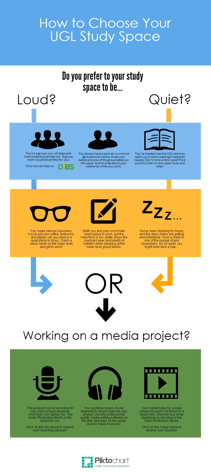 UGL Study Spaces
