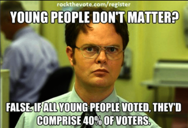 Young people don't matter? False. If all young people voted, they'd comprise 40% of voters.
