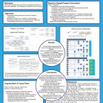 """A poster from the American Society for Engineering Education 2018 regional conference. The title reads """"Cross-disciplinary exploration of engineering writing curriculum at a large university"""""""