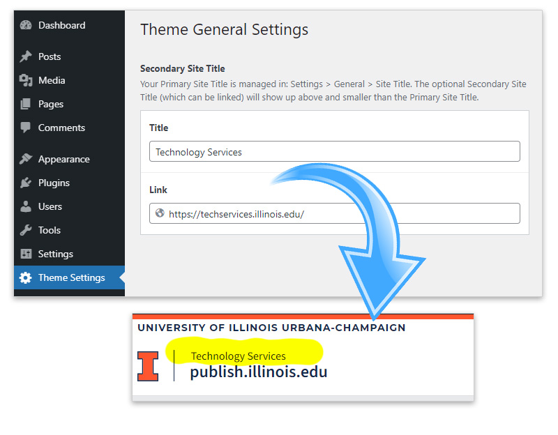 Screenshot showing where to edit the Secondary Site Title on the WordPress Dashboard