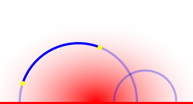 hyperbolc