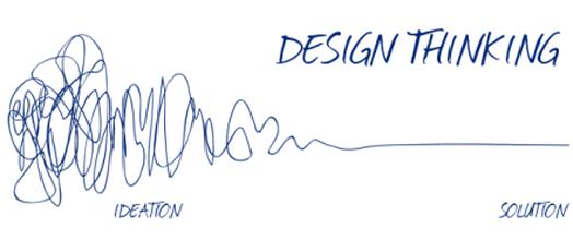 Inspiration Ideation Design