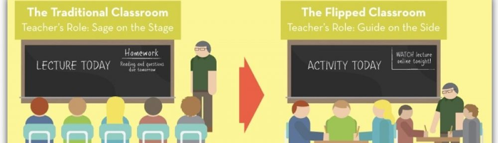 Evaluating Educational Resources for Flipped Classrooms
