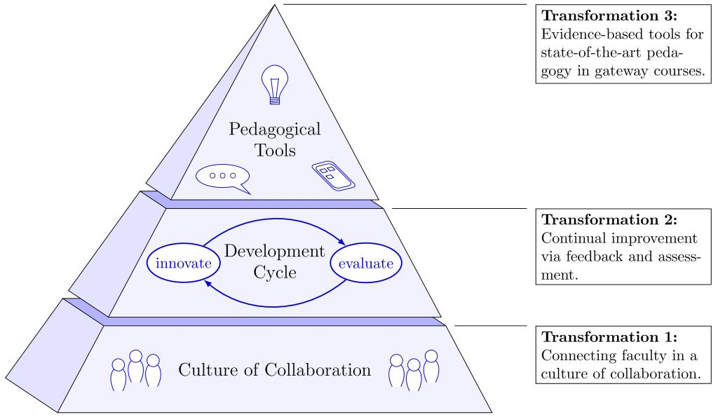 pyramid_figure_hires